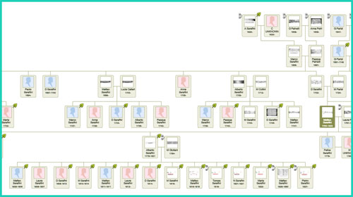Serafinii Family Tree - screenshot