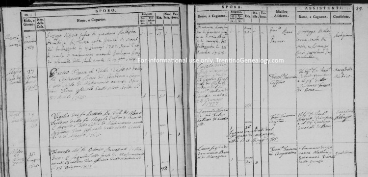 Detailed marriage record from 1815, Santa Croce del Bleggio parish records