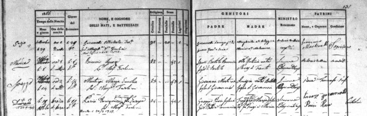 Example of 19th Century baptismal record from the parish of Santa Croce del Bleggio