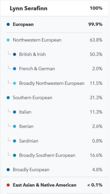 23AndMe ethnicity stats from 2015