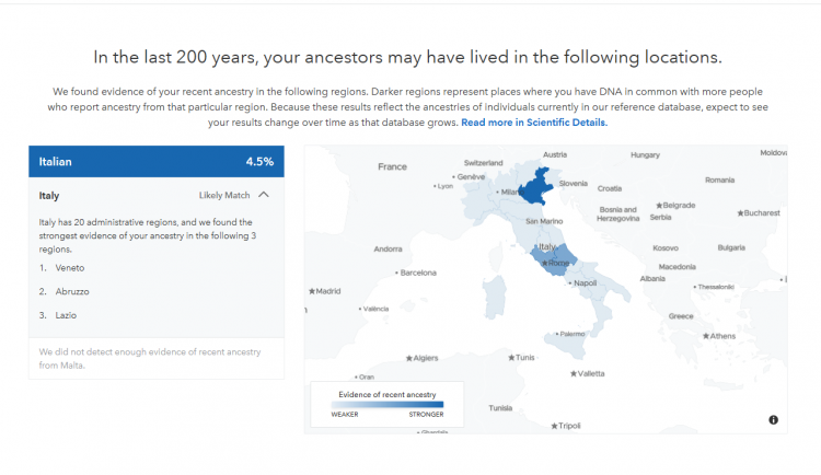 23AndMe - Italy subgroups - 2019