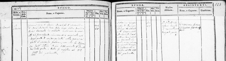 1836 marriage record of Giovanni Brocchetti and Cattarina Grazia Bleggi.