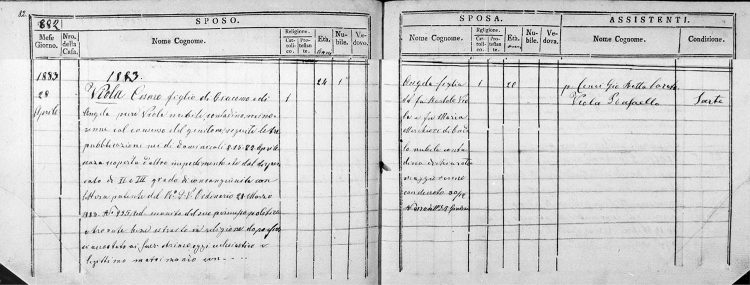 1883 marriage record of Cesare Viola and Angela Viola